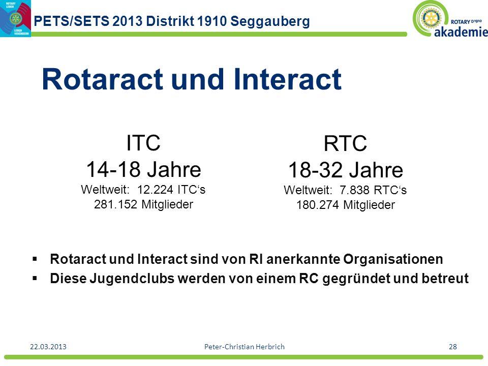 PETS/SETS 2013 Distrikt 1910 Seggauberg 22.03.2013Peter-Christian Herbrich28 Rotaract und Interact Rotaract und Interact sind von RI anerkannte Organi