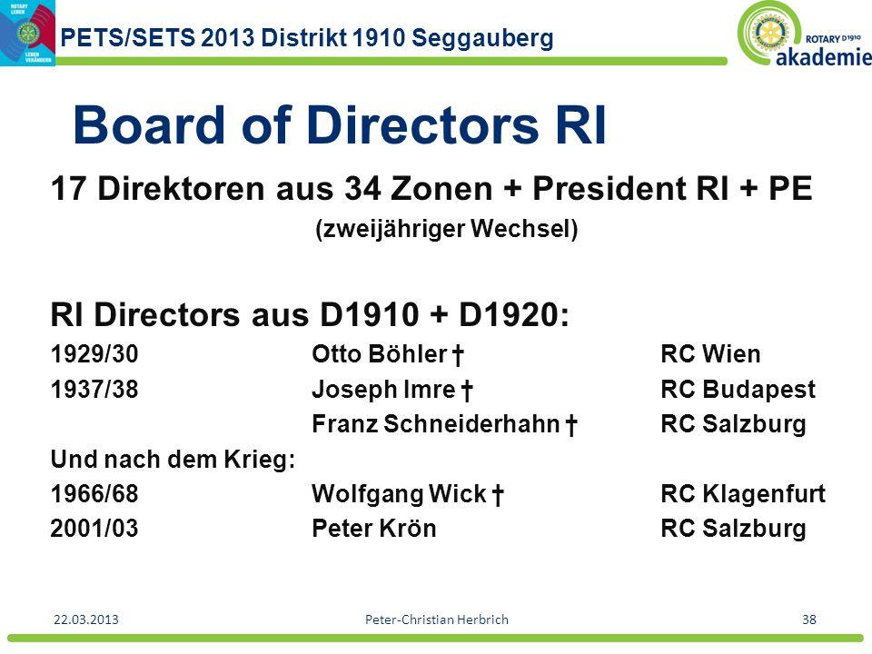 PETS/SETS 2013 Distrikt 1910 Seggauberg 22.03.2013Peter-Christian Herbrich38 Board of Directors RI 17 Direktoren aus 34 Zonen + President RI + PE (zwe