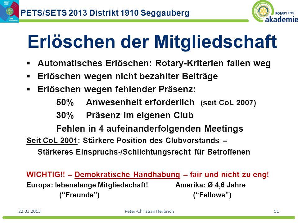 PETS/SETS 2013 Distrikt 1910 Seggauberg 22.03.2013Peter-Christian Herbrich51 Erlöschen der Mitgliedschaft Automatisches Erlöschen: Rotary-Kriterien fa