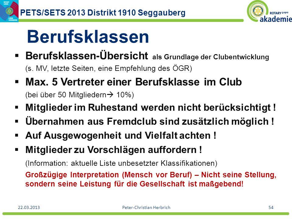 PETS/SETS 2013 Distrikt 1910 Seggauberg 22.03.2013Peter-Christian Herbrich54 Berufsklassen Berufsklassen-Übersicht als Grundlage der Clubentwicklung (