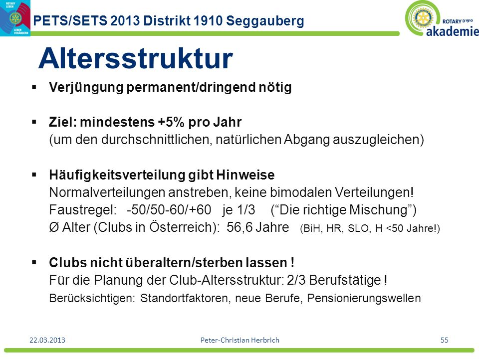 PETS/SETS 2013 Distrikt 1910 Seggauberg 22.03.2013Peter-Christian Herbrich55 Altersstruktur Verjüngung permanent/dringend nötig Ziel: mindestens +5% p