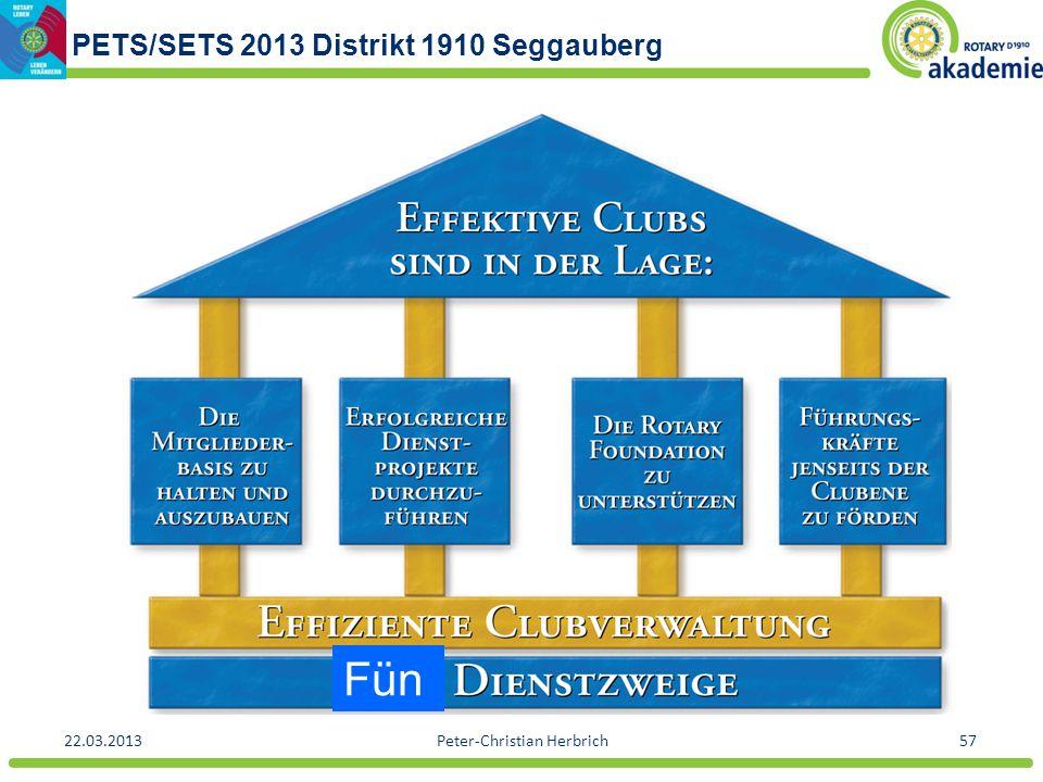 PETS/SETS 2013 Distrikt 1910 Seggauberg 22.03.2013Peter-Christian Herbrich57 Fün f