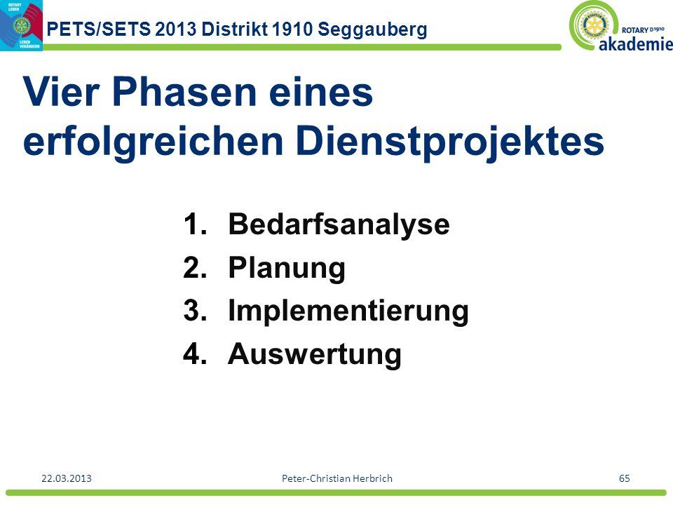 PETS/SETS 2013 Distrikt 1910 Seggauberg 22.03.2013Peter-Christian Herbrich65 Vier Phasen eines erfolgreichen Dienstprojektes 1.Bedarfsanalyse 2.Planun