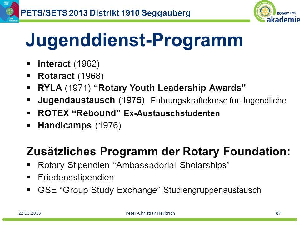 PETS/SETS 2013 Distrikt 1910 Seggauberg 22.03.2013Peter-Christian Herbrich87 Jugenddienst-Programm Interact (1962) Rotaract (1968) RYLA (1971) Rotary Youth Leadership Awards Jugendaustausch (1975) ROTEX Rebound Ex-Austauschstudenten Handicamps (1976) Zusätzliches Programm der Rotary Foundation: Rotary Stipendien Ambassadorial Sholarships Friedensstipendien GSE Group Study Exchange Studiengruppenaustausch Führungskräftekurse für Jugendliche