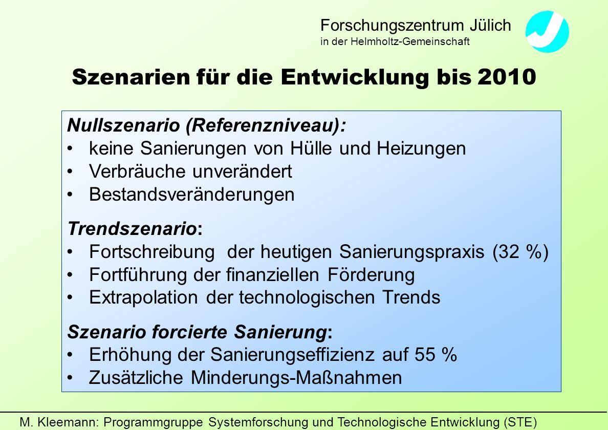 M. Kleemann: Programmgruppe Systemforschung und Technologische Entwicklung (STE) Forschungszentrum Jülich in der Helmholtz-Gemeinschaft Szenarien für