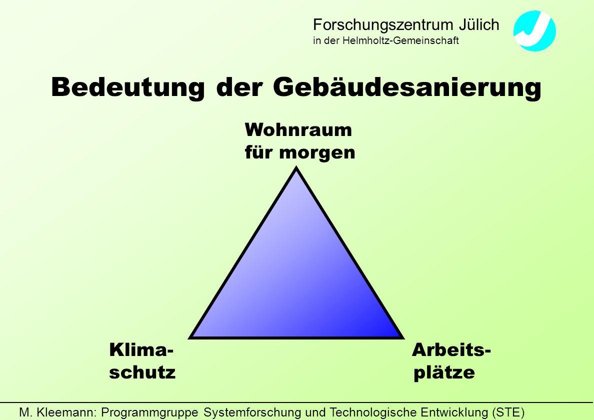 M. Kleemann: Programmgruppe Systemforschung und Technologische Entwicklung (STE) Forschungszentrum Jülich in der Helmholtz-Gemeinschaft Wohnraum für m