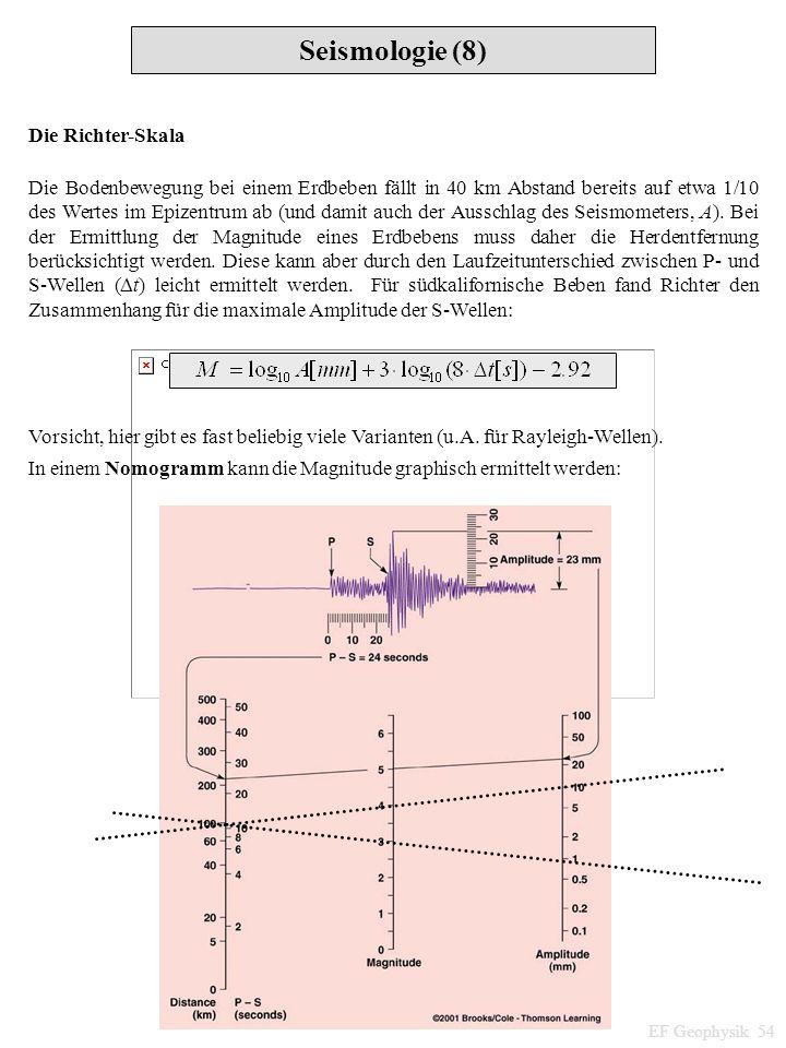 Seismologie (8) EF Geophysik 54 Die Richter-Skala Die Bodenbewegung bei einem Erdbeben fällt in 40 km Abstand bereits auf etwa 1/10 des Wertes im Epiz