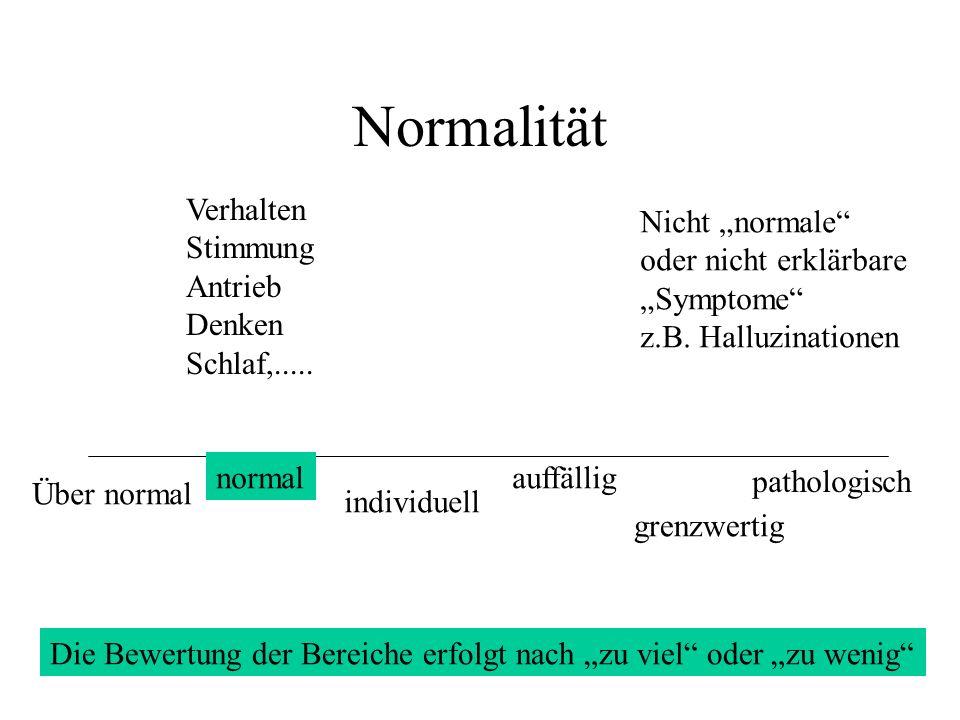 Normalität normal Über normal individuell auffällig grenzwertig pathologisch Verhalten Stimmung Antrieb Denken Schlaf,..... Nicht normale oder nicht e