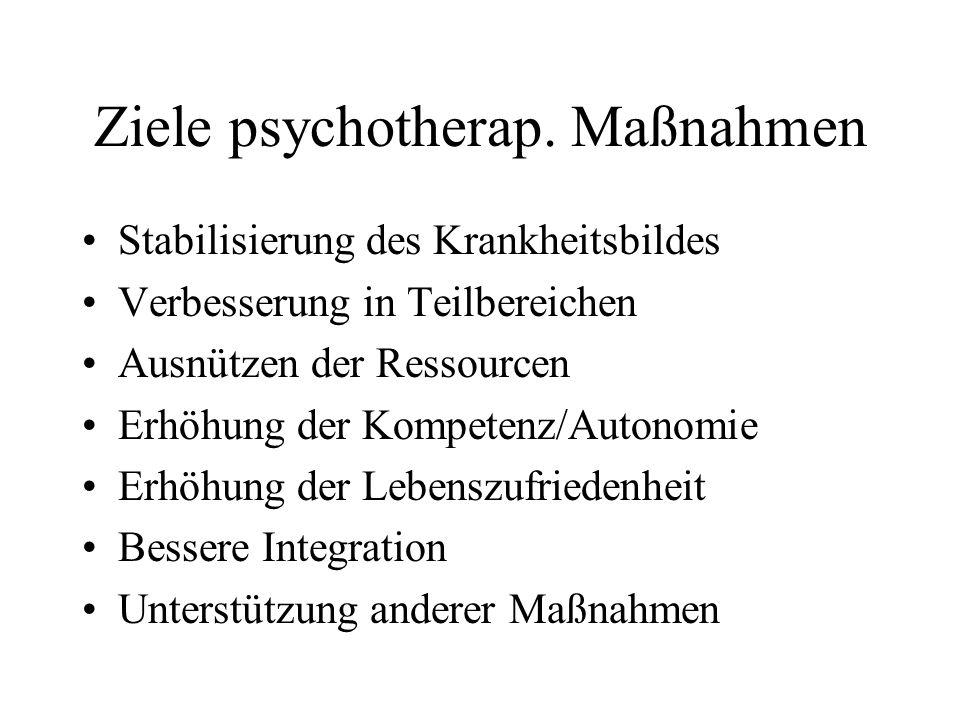 Ziele psychotherap. Maßnahmen Stabilisierung des Krankheitsbildes Verbesserung in Teilbereichen Ausnützen der Ressourcen Erhöhung der Kompetenz/Autono