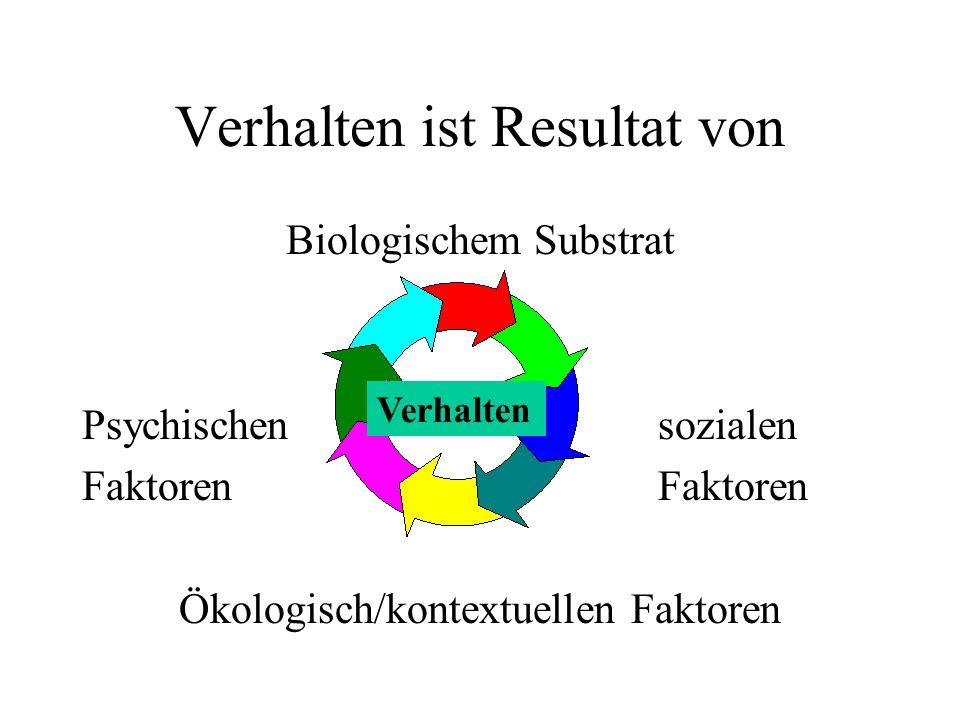 Verhalten ist Resultat von Biologischem Substrat PsychischensozialenFaktoren Ökologisch/kontextuellen Faktoren Verhalten