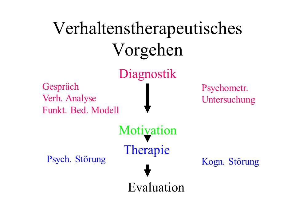 Verhaltenstherapeutisches Vorgehen Diagnostik Gespräch Verh.