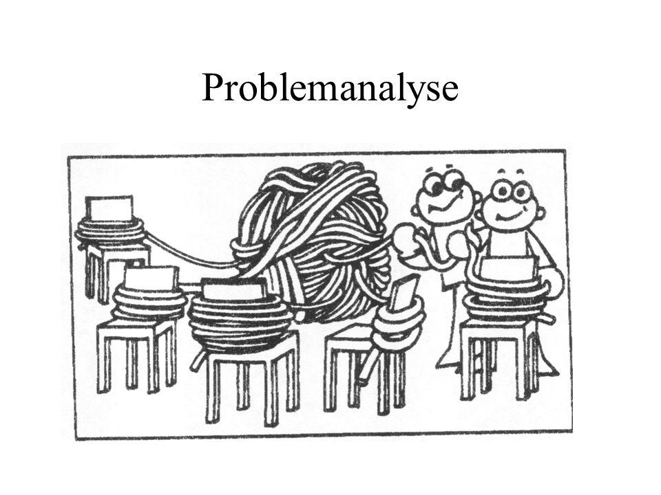 Problemanalyse