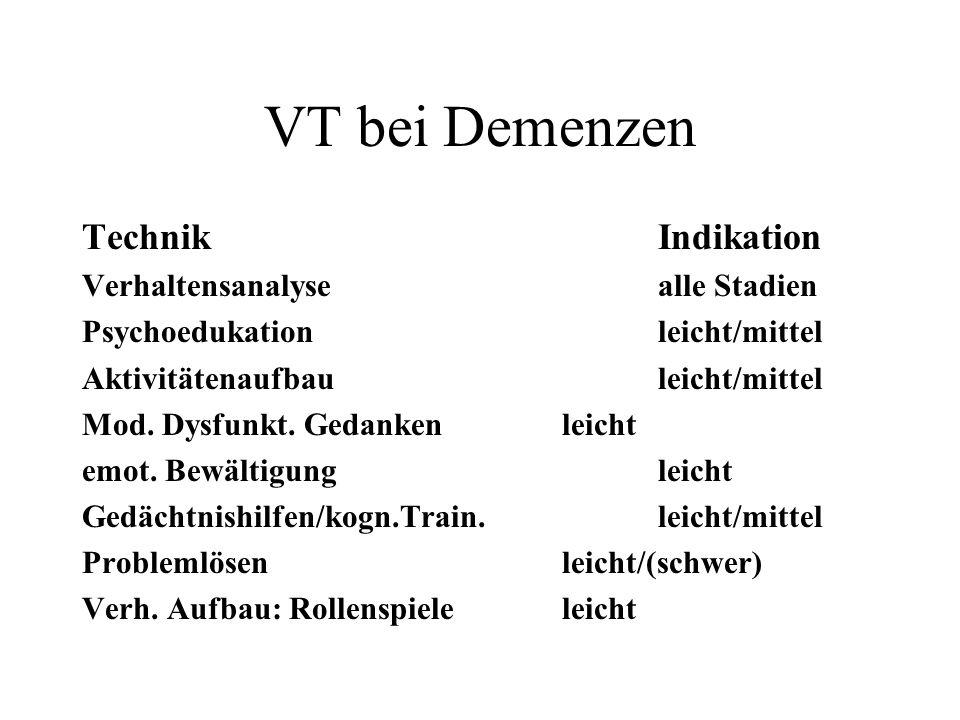 VT bei Demenzen TechnikIndikation Verhaltensanalysealle Stadien Psychoedukationleicht/mittel Aktivitätenaufbauleicht/mittel Mod.