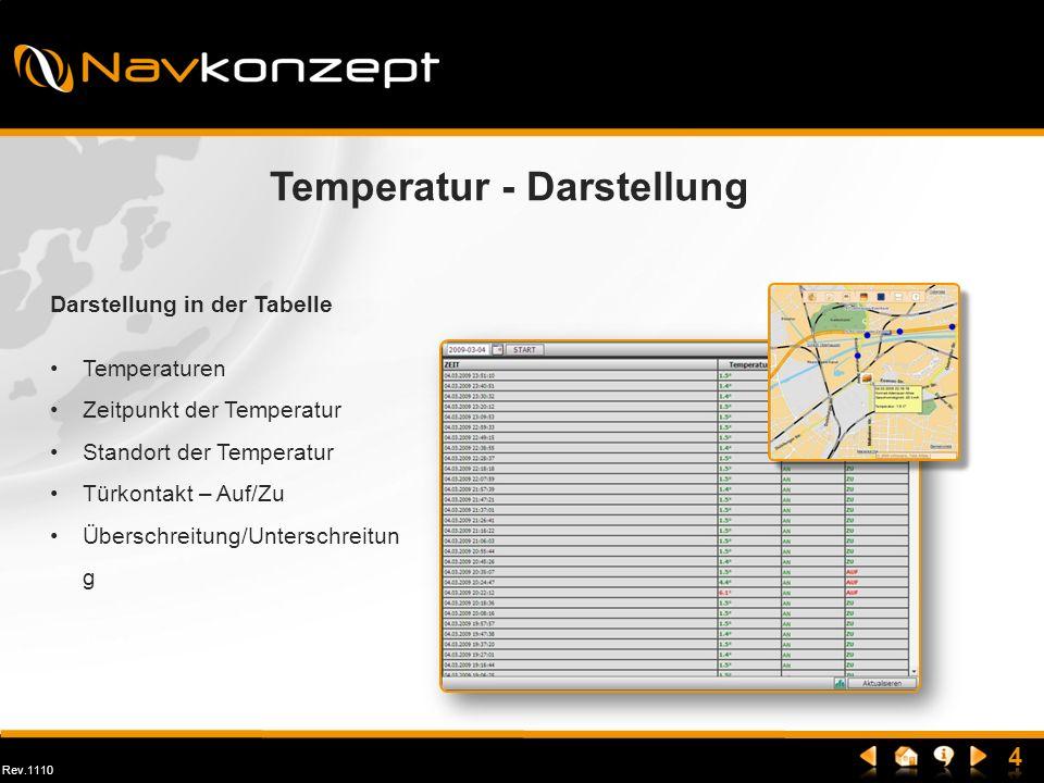 Rev.1110 Temperatur - Darstellung Darstellung im Graphen Die grafische Darstellung zeigt übersichtlich den Verlauf der Temperaturen und die Zustände der Kontakte, wie Türkontakt und Kühlung.