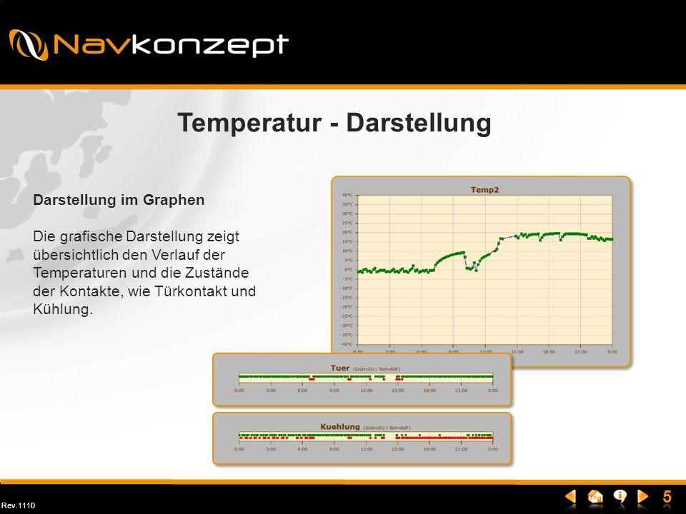 Rev.1110 Temperatur - Darstellung Darstellung im Graphen Die grafische Darstellung zeigt übersichtlich den Verlauf der Temperaturen und die Zustände d