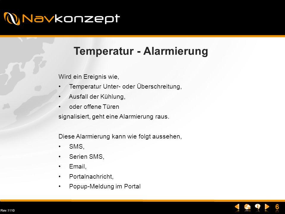 Rev.1110 Temperatur – Fahrerdisplay Darstellung auf dem Fahrerdisplay Temperaturen Zeitpunkt der Temperatur Türkontakt – Auf/Zu Überschreitung/Unterschreitung Darstellung im Graphen Temperaturalarm akustisch visuell