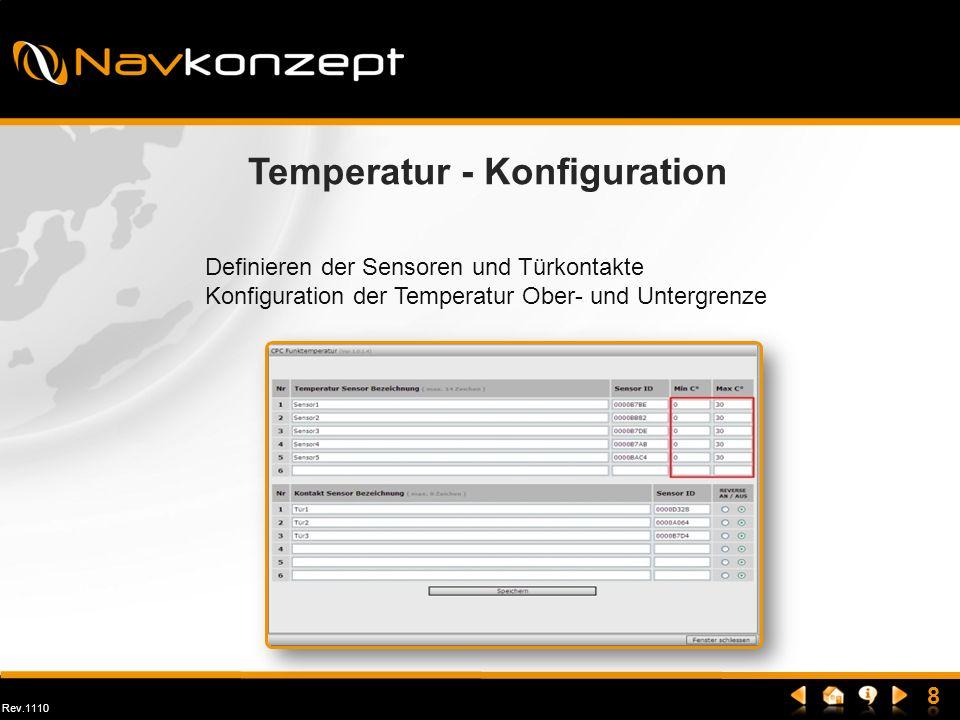 Rev.1110 Temperatur - Konfiguration Definieren der Sensoren und Türkontakte Konfiguration der Temperatur Ober- und Untergrenze