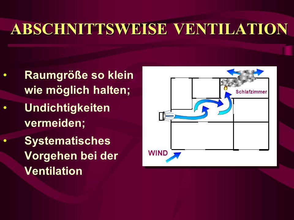 ABSCHNITTSWEISE VENTILATION Raumgröße so klein wie möglich halten; Undichtigkeiten vermeiden; Systematisches Vorgehen bei der Ventilation Schlafzimmer