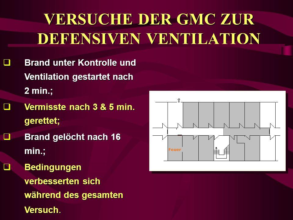 VERSUCHE DER GMC ZUR DEFENSIVEN VENTILATION qBrand unter Kontrolle und Ventilation gestartet nach 2 min.; qVermisste nach 3 & 5 min. gerettet; qBrand