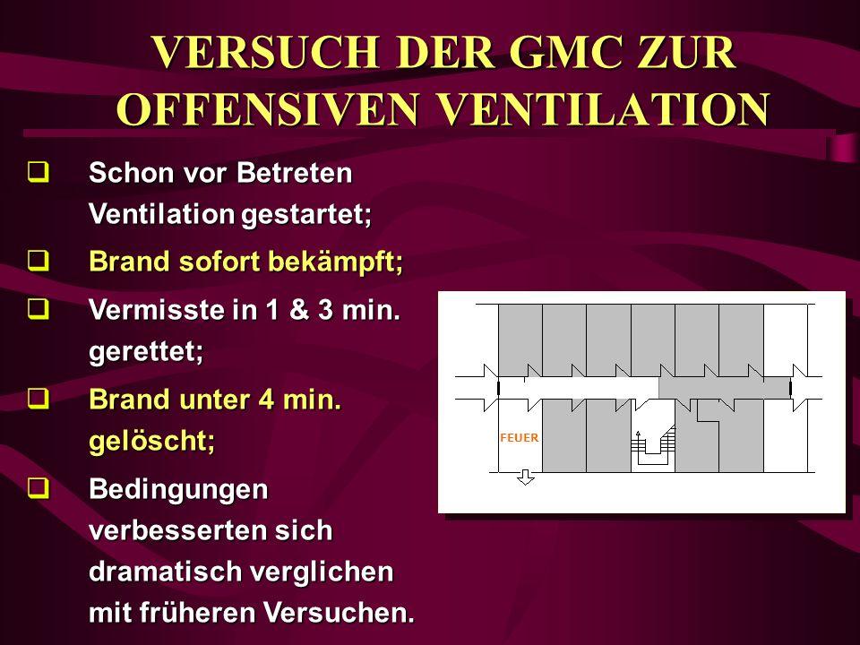 VERSUCH DER GMC ZUR OFFENSIVEN VENTILATION qSchon vor Betreten Ventilation gestartet; Brand sofortbekämpft; Brand sofort bekämpft; qVermisste in 1 & 3