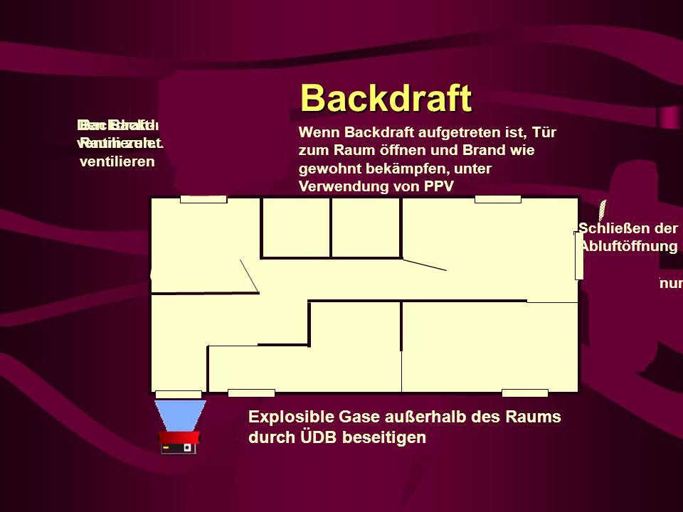 Backdraft Abluftöffnung schaffen Backdraft- Raum zuletzt ventilieren Explosible Gase außerhalb des Raums durch ÜDB beseitigen Schließen der Abluftöffn