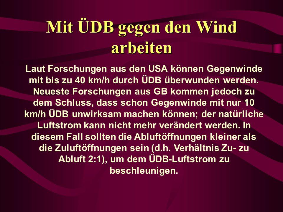 Mit ÜDB gegen den Wind arbeiten Laut Forschungen aus den USA können Gegenwinde mit bis zu 40 km/h durch ÜDB überwunden werden. Neueste Forschungen aus