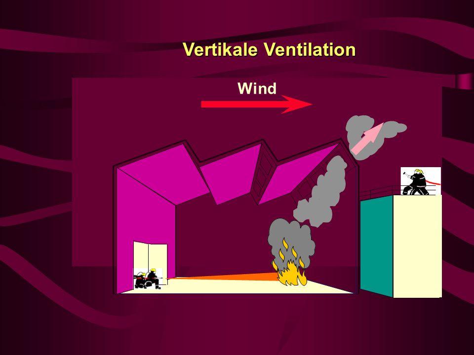 Vertikale Ventilation