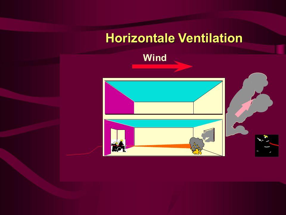 Horizontale Ventilation Wind