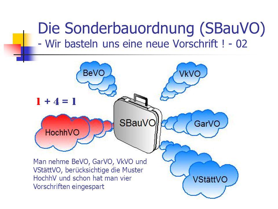 SBauVO im Überblick – Teil 3 – 03/15 Verkaufsstätten: Begriffe 2 Erdgeschossige Verkaufsstätten sind Gebäude mit nicht mehr als einem Geschoss, dessen Fußboden an keiner Stelle mehr als 1 m unter der Geländeoberfläche liegt.