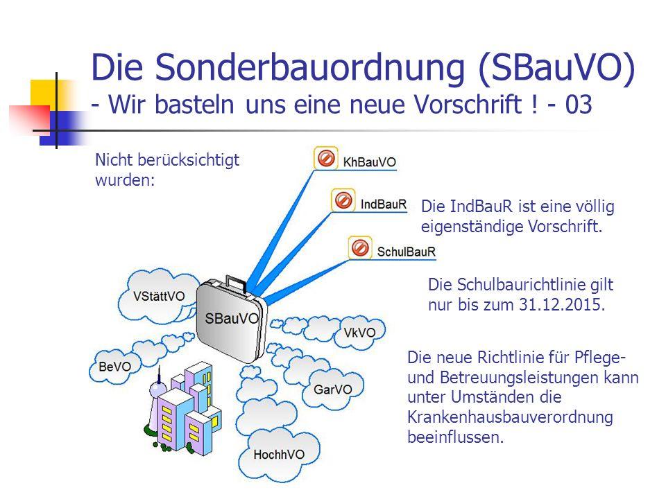 SBauVO im Überblick – Teil 3 – 04/15 Verkaufsstätten: Begriffe 3 Damit wären alle Flächen in dem oben abgebildeten Beispiel auf die Fläche anzurechnen, die Nummern tragen.