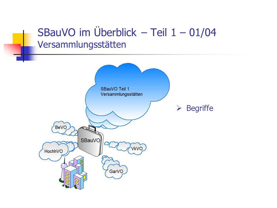 SBauVO im Überblick – Teil 6 – 01/04 Betriebsräume für elektrische Anlagen (el.A.) Geltungsbereich Allgemeines