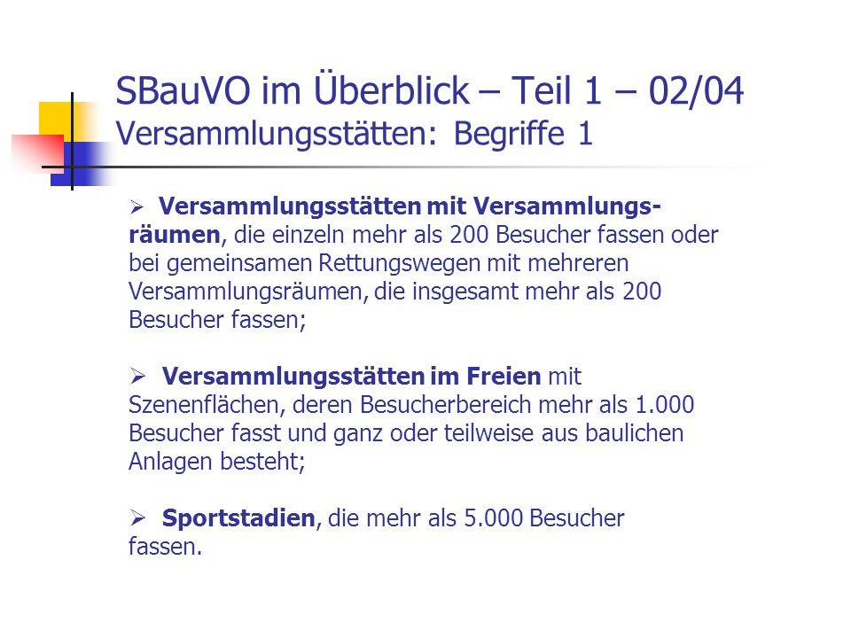 SBauVO im Überblick – Teil 4 – 01/01 Hochhäuser Wird nicht behandelt!