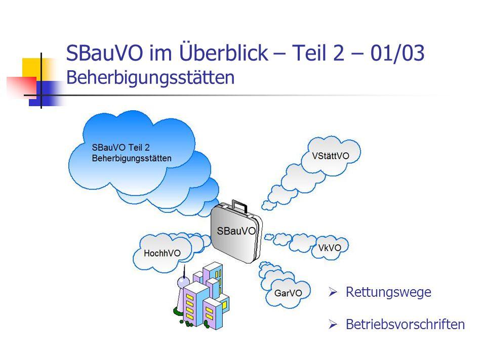 SBauVO im Überblick – Teil 5 – 03/08 Garagen: Zufahrten zum öffentlichen Verkehr Zwischen Garagen und öffentlichen Verkehrsflächen müssen Zu- und Abfahrten von mindestens 3 m Länge vorhanden sein.