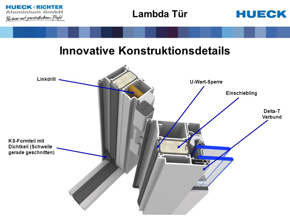 Innovative Konstruktionsdetails U-Wert-Sperre Einschiebling Linkdrill KS-Formteil mit Dichtkeil (Schwelle gerade geschnitten) Lambda Tür Delta-T Verbund