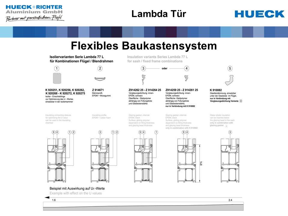 Flexibles Baukastensystem Lambda Tür