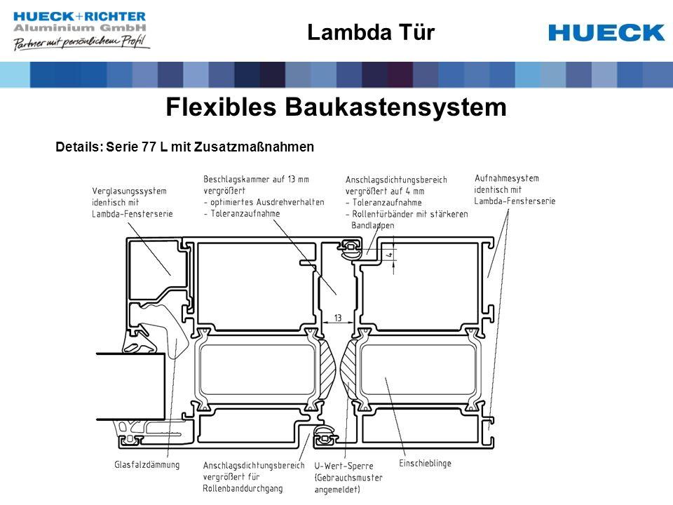 Flexibles Baukastensystem Details: Serie 77 L mit Zusatzmaßnahmen Lambda Tür
