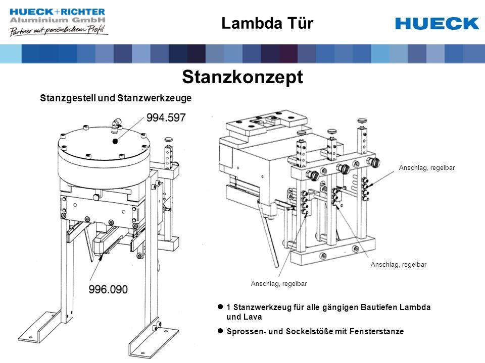 Stanzkonzept Stanzgestell und Stanzwerkzeuge 1 Stanzwerkzeug für alle gängigen Bautiefen Lambda und Lava Sprossen- und Sockelstöße mit Fensterstanze A
