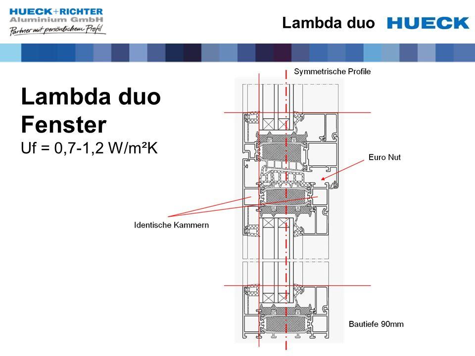 Lambda duo Lambda duo Fenster Uf = 0,7-1,2 W/m²K