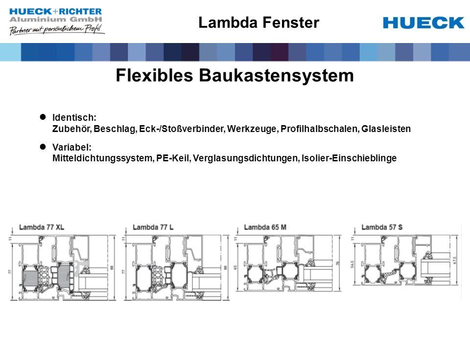 Identisch: Zubehör, Beschlag, Eck-/Stoßverbinder, Werkzeuge, Profilhalbschalen, Glasleisten Variabel: Mitteldichtungssystem, PE-Keil, Verglasungsdicht