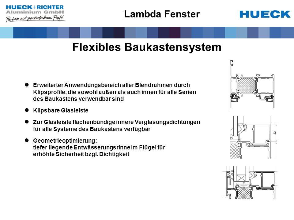 Erweiterter Anwendungsbereich aller Blendrahmen durch Klipsprofile, die sowohl außen als auch innen für alle Serien des Baukastens verwendbar sind Kli