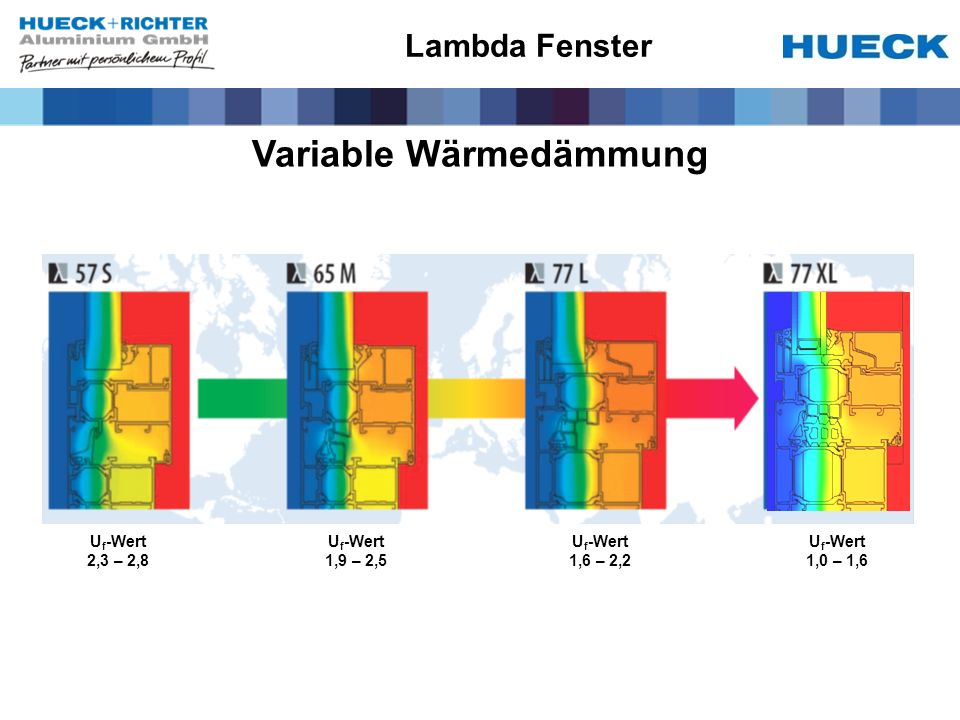 U f -Wert 2,3 – 2,8 U f -Wert 1,9 – 2,5 U f -Wert 1,6 – 2,2 U f -Wert 1,0 – 1,6 Variable Wärmedämmung Lambda Fenster