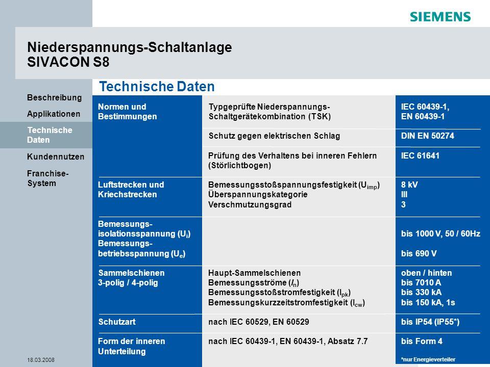 © Siemens AG 2008 - Änderungen vorbehalten Industry Sector 18.03.2008IA CD DM PMSeite 13/45 SIVACON S8 Franchise- System Kundennutzen Technische Daten