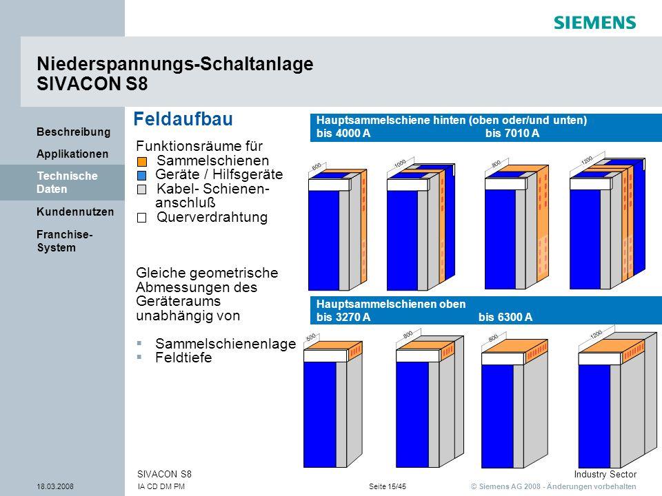 © Siemens AG 2008 - Änderungen vorbehalten Industry Sector 18.03.2008IA CD DM PMSeite 15/45 SIVACON S8 Franchise- System Kundennutzen Technische Daten