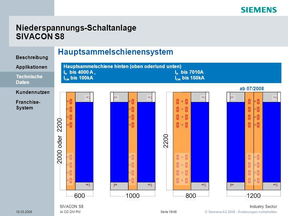 © Siemens AG 2008 - Änderungen vorbehalten Industry Sector 18.03.2008IA CD DM PMSeite 19/45 SIVACON S8 Franchise- System Kundennutzen Technische Daten
