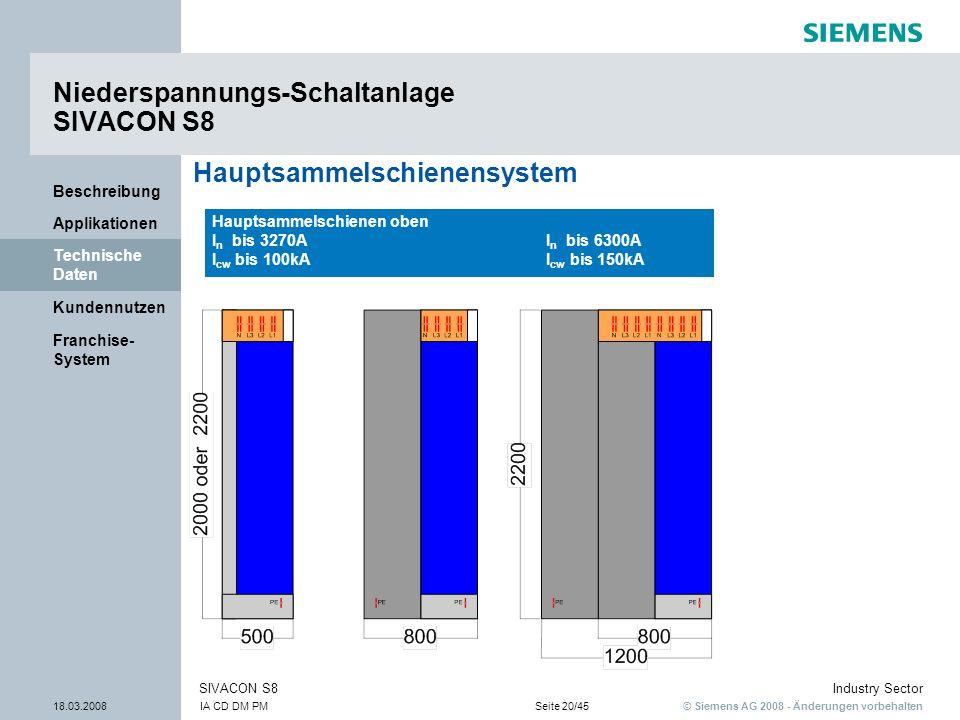 © Siemens AG 2008 - Änderungen vorbehalten Industry Sector 18.03.2008IA CD DM PMSeite 20/45 SIVACON S8 Franchise- System Kundennutzen Technische Daten