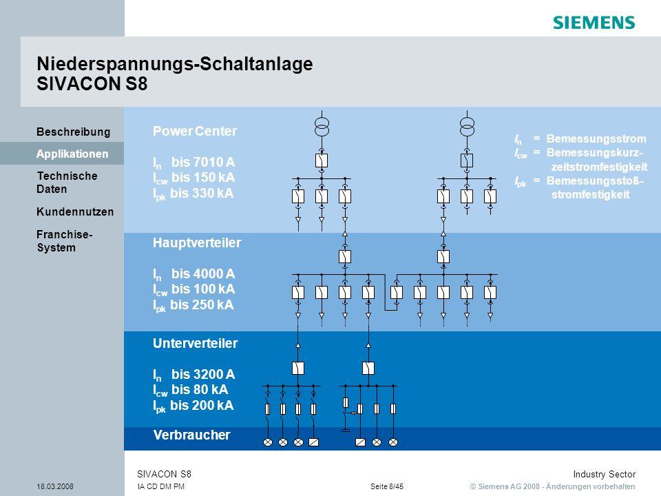 © Siemens AG 2008 - Änderungen vorbehalten Industry Sector 18.03.2008IA CD DM PMSeite 8/45 SIVACON S8 Franchise- System Kundennutzen Technische Daten
