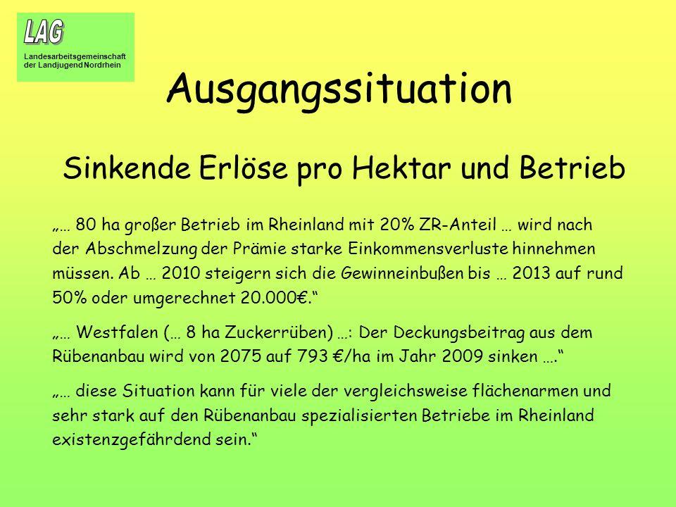 Landesarbeitsgemeinschaft der Landjugend Nordrhein Ausgangssituation Sinkende Erlöse pro Hektar und Betrieb … 80 ha großer Betrieb im Rheinland mit 20