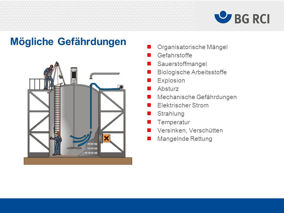 Mögliche Gefährdungen Organisatorische Mängel Gefahrstoffe Sauerstoffmangel Biologische Arbeitsstoffe Explosion Absturz Mechanische Gefährdungen Elekt