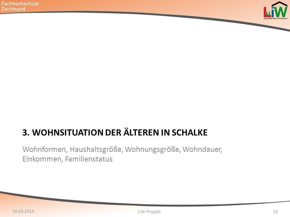 3. WOHNSITUATION DER ÄLTEREN IN SCHALKE 10.03.2014 LiW-Projekt13 Wohnformen, Haushaltsgröße, Wohnungsgröße, Wohndauer, Einkommen, Familienstatus