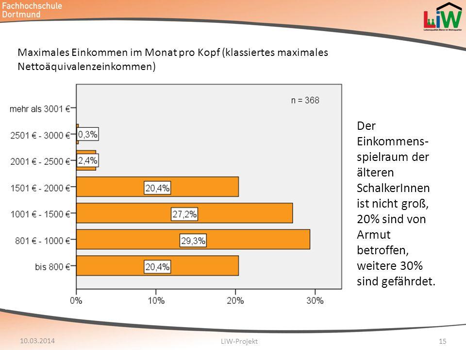 10.03.2014 LiW-Projekt15 Maximales Einkommen im Monat pro Kopf (klassiertes maximales Nettoäquivalenzeinkommen) Der Einkommens- spielraum der älteren
